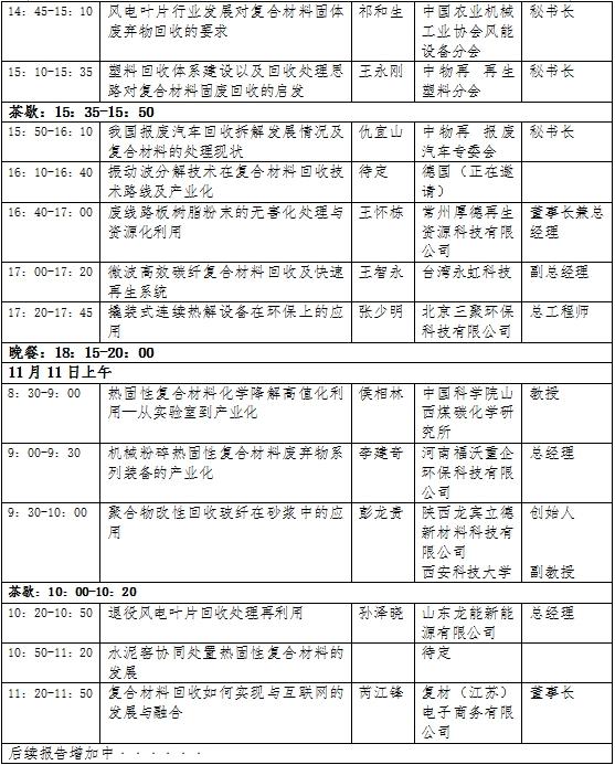 报告更新:中国物资再生协会纤维复合材料再生分会成立大会