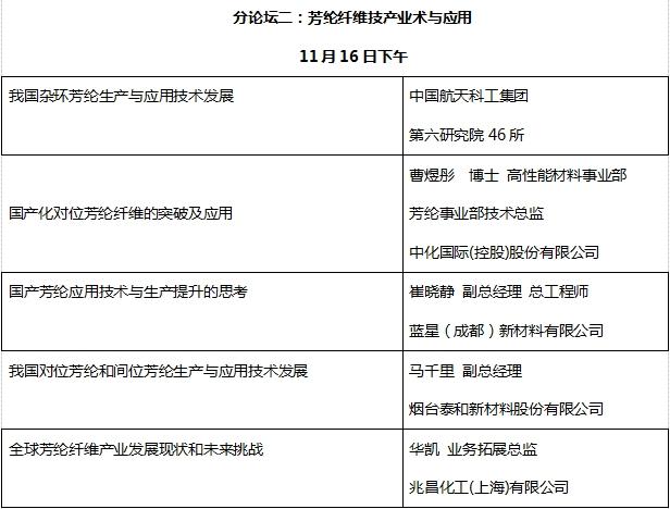 第二届国际高性能纤维及其复合材料产业发展论坛议程更新