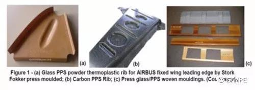 连续纤维增强热塑性复合材料工艺及应用g