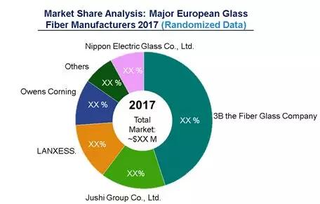 欧洲玻璃纤维市场的增长机遇.png